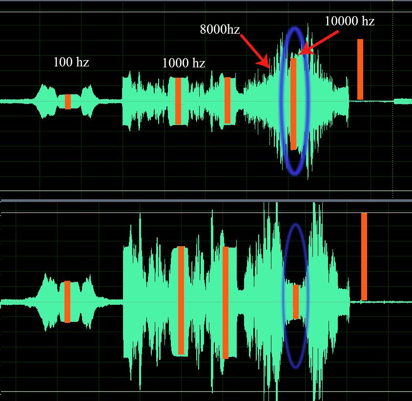 niveles frecuencias 001 web